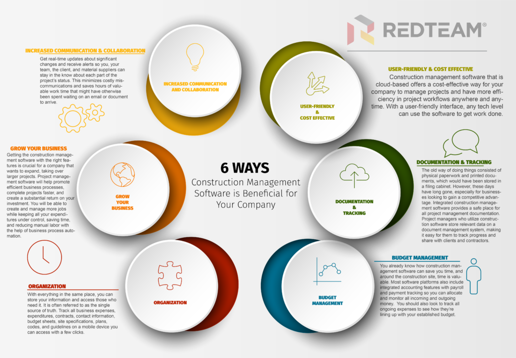 6 ways management software helps