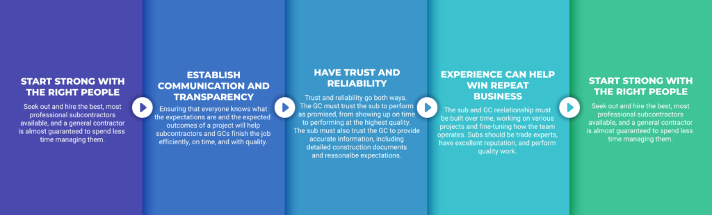 5 tips to building better infographic